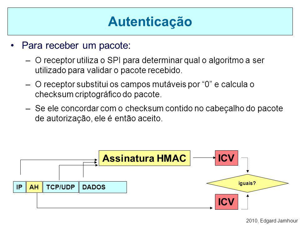 Autenticação Para receber um pacote: Assinatura HMAC ICV ICV