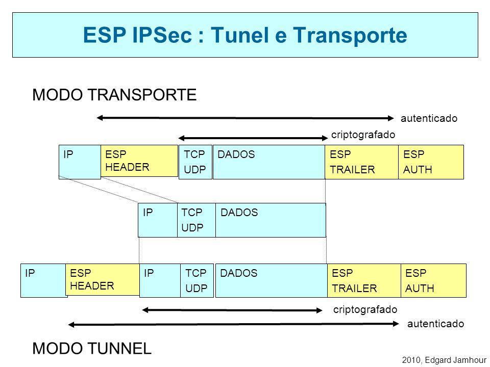 ESP IPSec : Tunel e Transporte