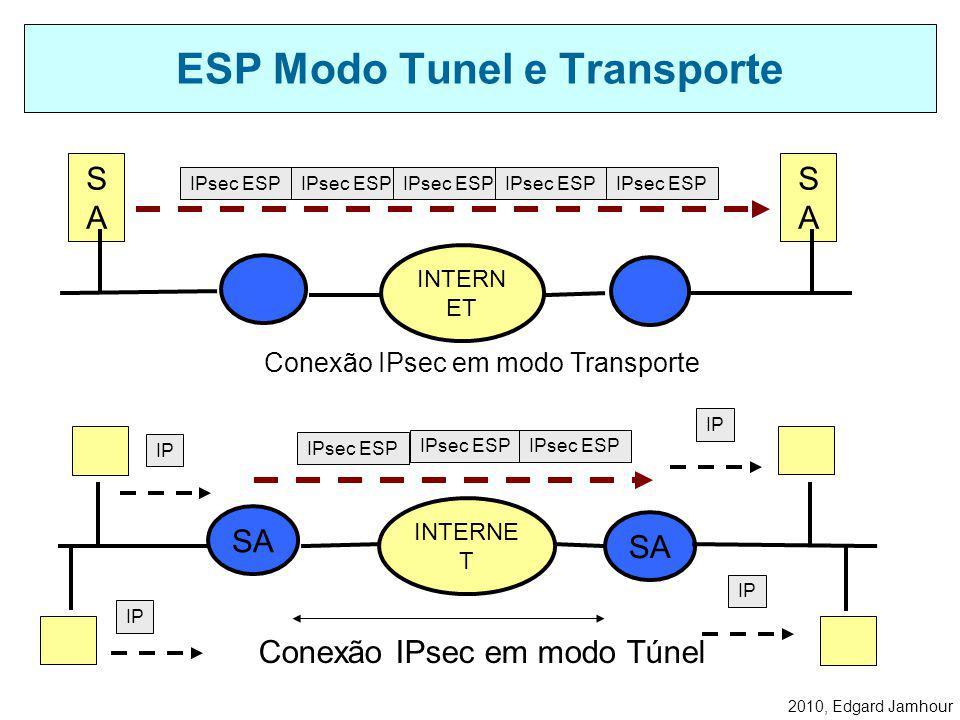 ESP Modo Tunel e Transporte