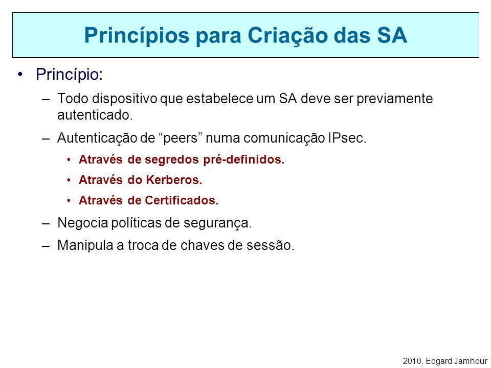 Princípios para Criação das SA