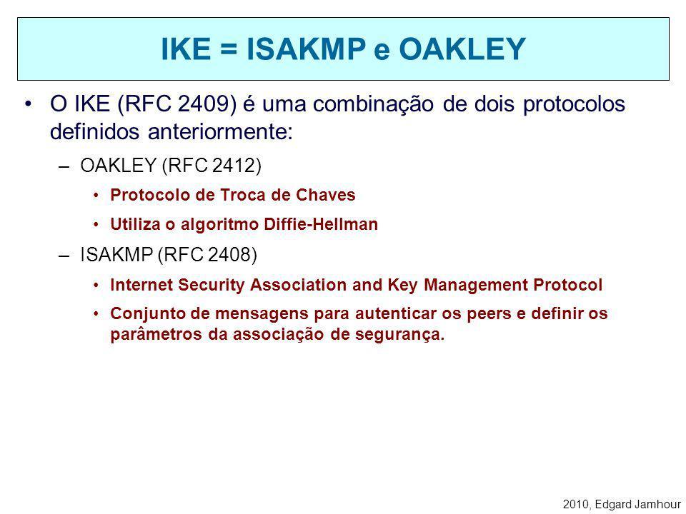 IKE = ISAKMP e OAKLEY O IKE (RFC 2409) é uma combinação de dois protocolos definidos anteriormente: