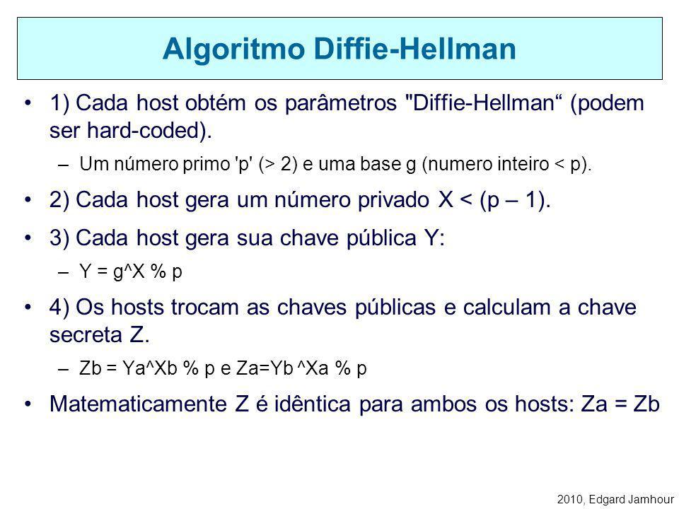 Algoritmo Diffie-Hellman