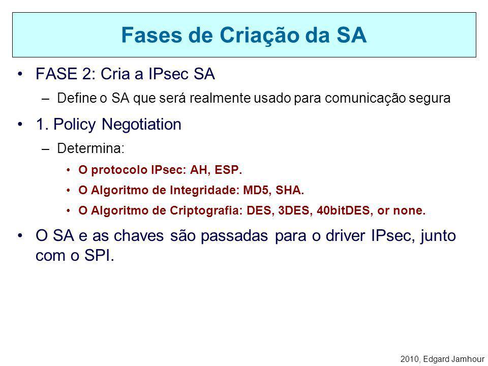 Fases de Criação da SA FASE 2: Cria a IPsec SA 1. Policy Negotiation