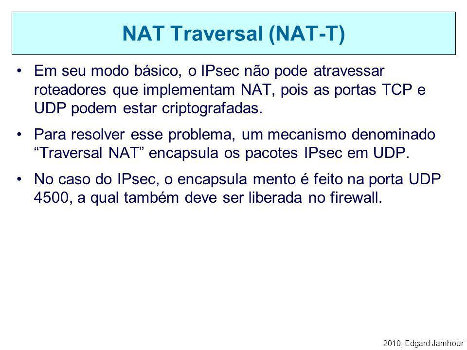 NAT Traversal (NAT-T)