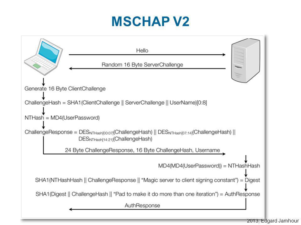 MSCHAP V2