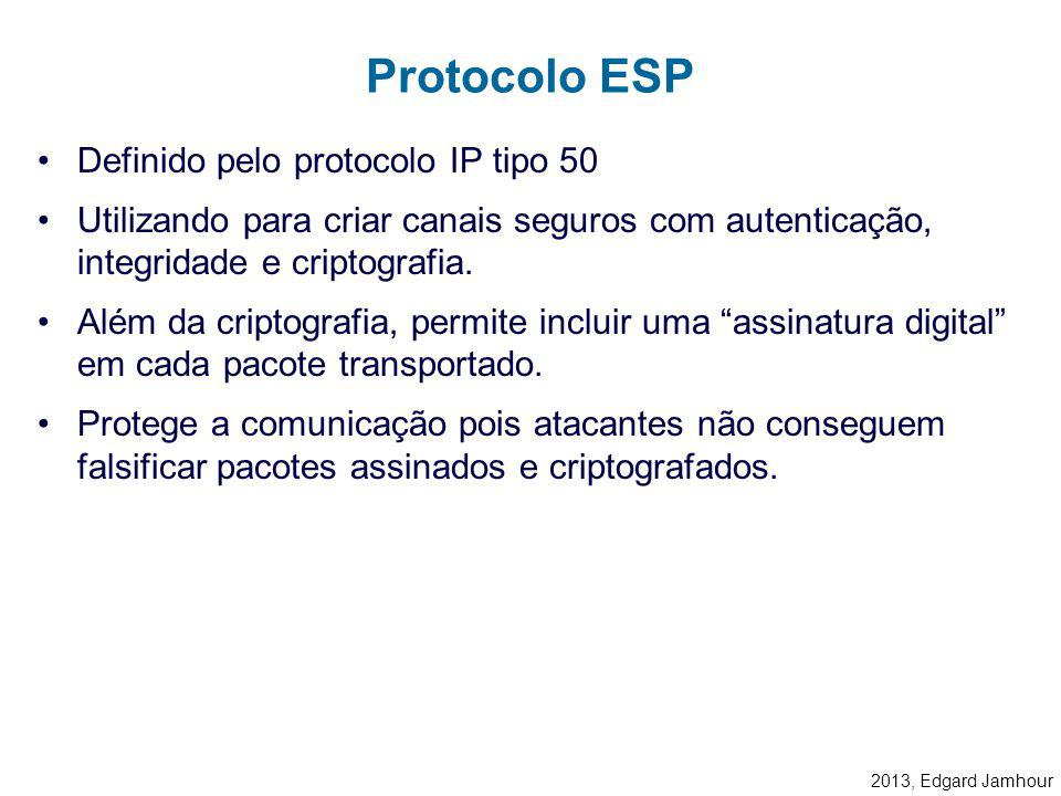 Protocolo ESP Definido pelo protocolo IP tipo 50