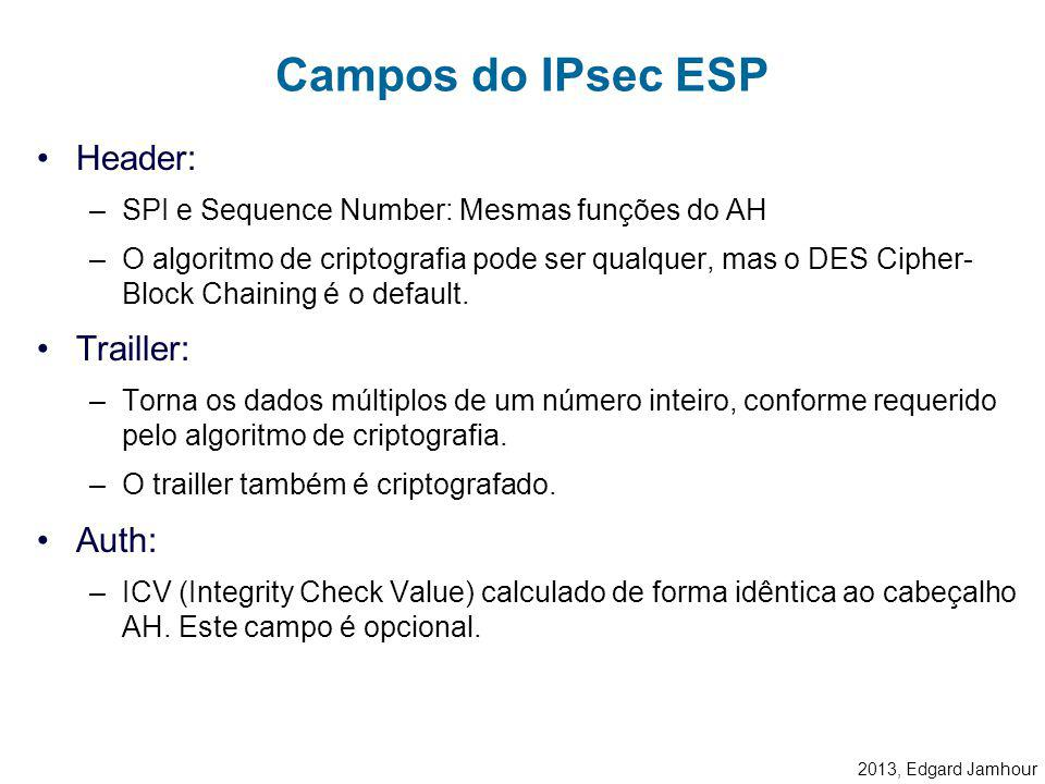 Campos do IPsec ESP Header: Trailler: Auth: