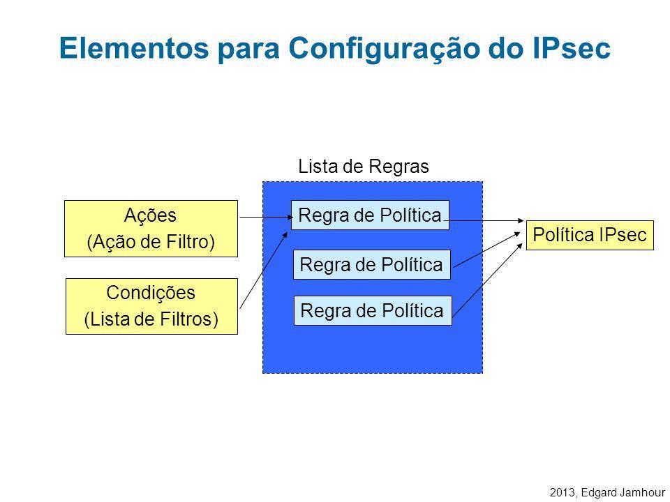 Elementos para Configuração do IPsec