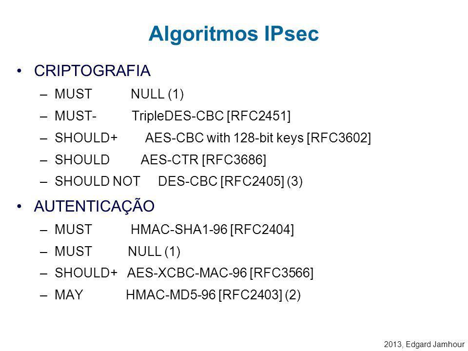 Algoritmos IPsec CRIPTOGRAFIA AUTENTICAÇÃO MUST NULL (1)