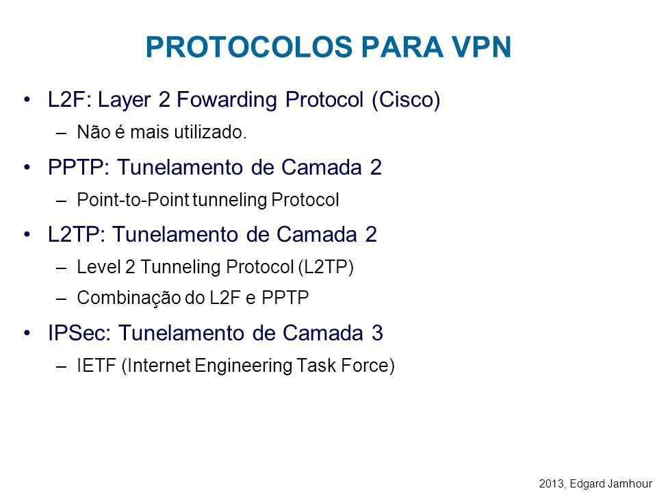 PROTOCOLOS PARA VPN L2F: Layer 2 Fowarding Protocol (Cisco)