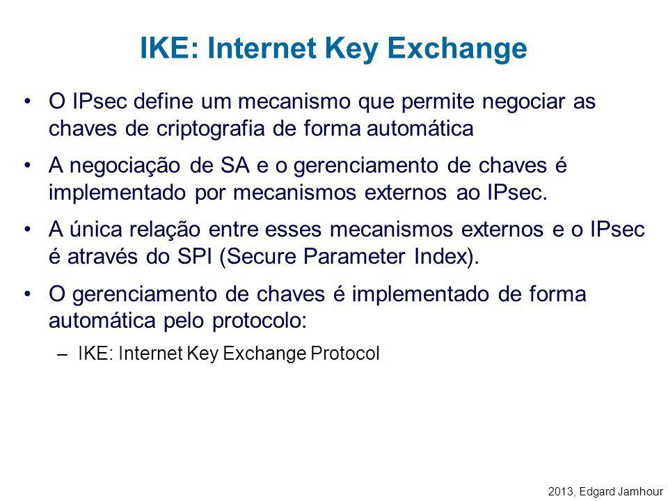 IKE: Internet Key Exchange