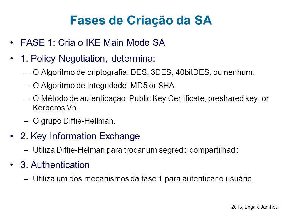 Fases de Criação da SA FASE 1: Cria o IKE Main Mode SA