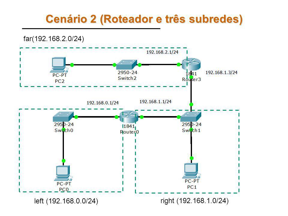 Cenário 2 (Roteador e três subredes)