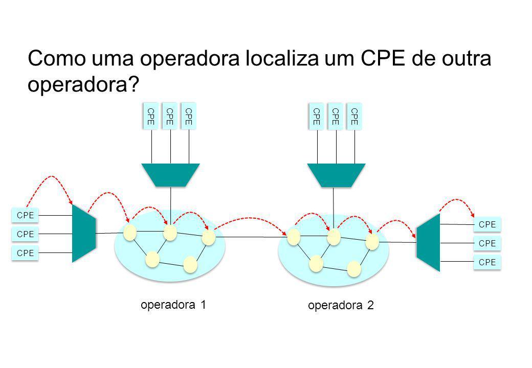 Como uma operadora localiza um CPE de outra operadora
