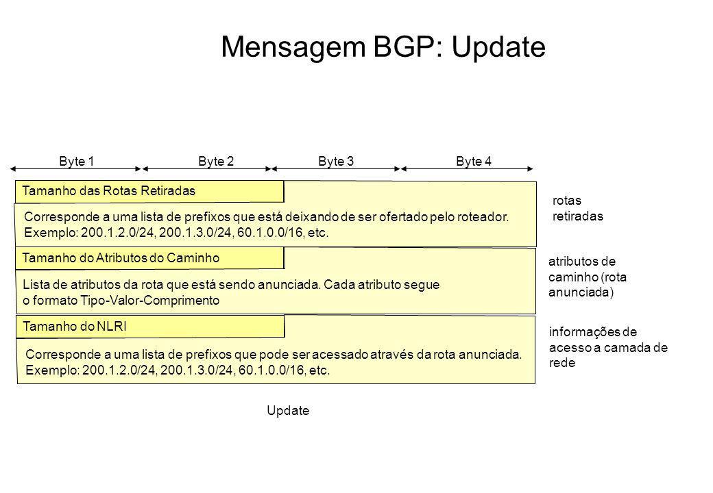 Mensagem BGP: Update Byte 1 Byte 2 Byte 3 Byte 4