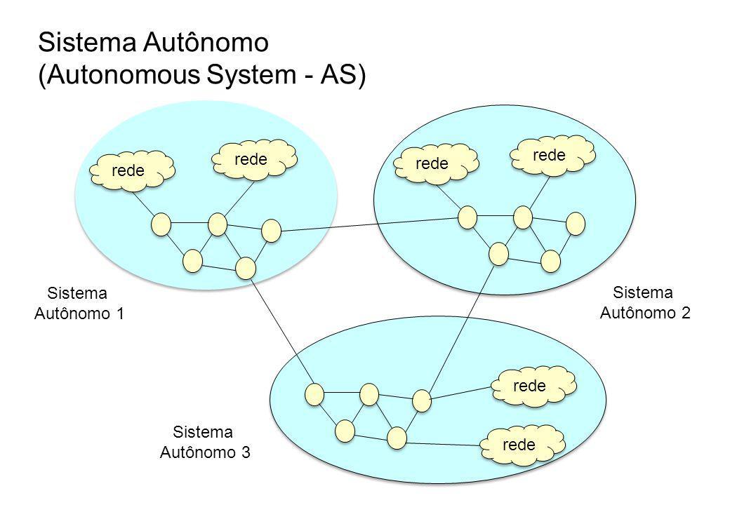 Sistema Autônomo (Autonomous System - AS)