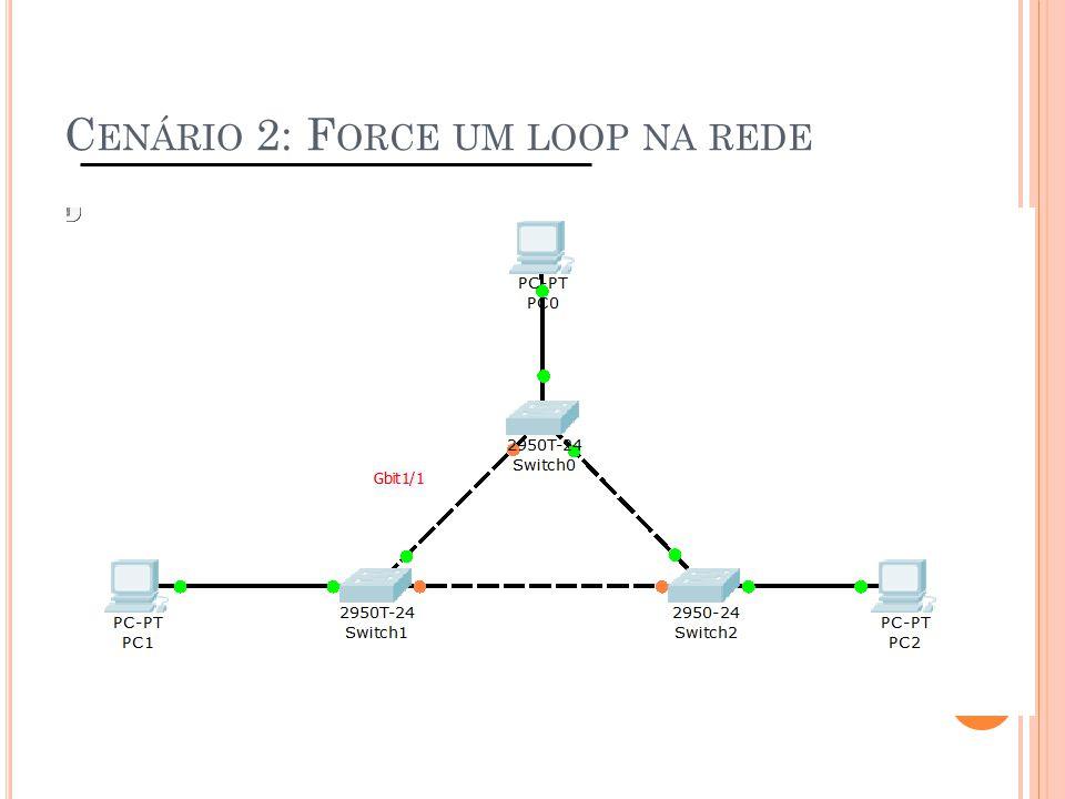 Cenário 2: Force um loop na rede