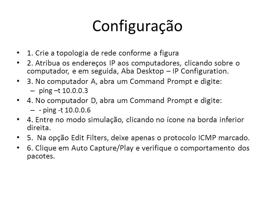 Configuração 1. Crie a topologia de rede conforme a figura