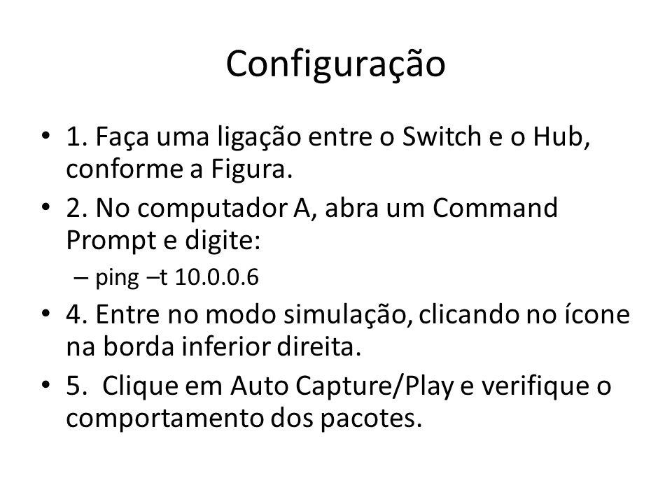Configuração 1. Faça uma ligação entre o Switch e o Hub, conforme a Figura. 2. No computador A, abra um Command Prompt e digite: