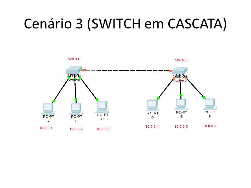 Cenário 3 (SWITCH em CASCATA)