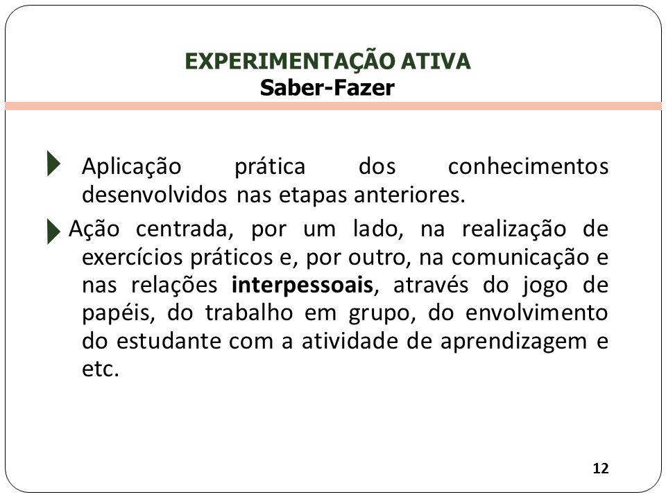 EXPERIMENTAÇÃO ATIVA Saber-Fazer