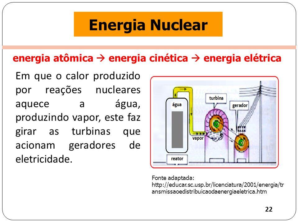 energia atômica  energia cinética  energia elétrica