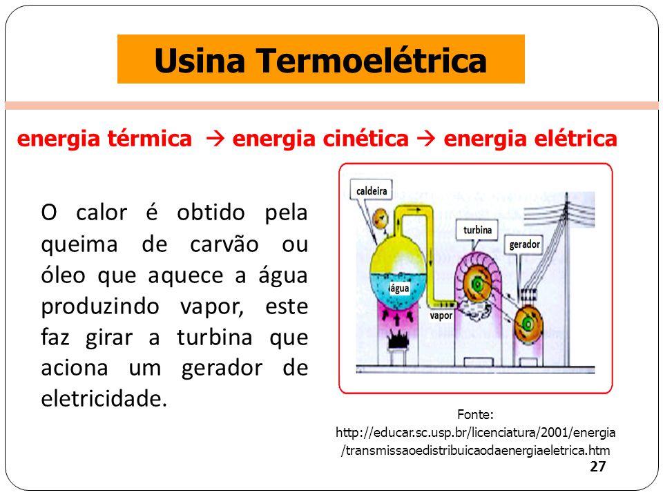 energia térmica  energia cinética  energia elétrica