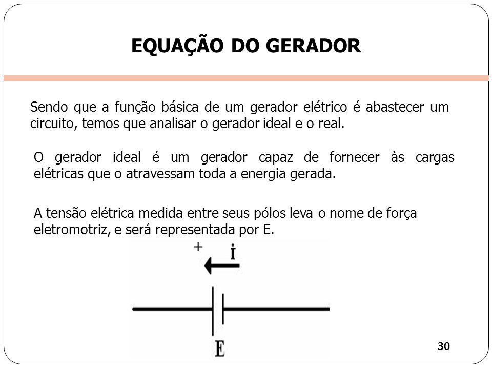 EQUAÇÃO DO GERADOR Sendo que a função básica de um gerador elétrico é abastecer um circuito, temos que analisar o gerador ideal e o real.