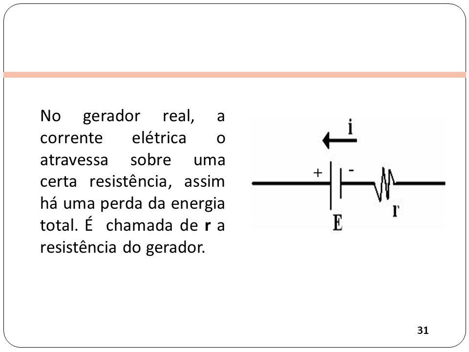 No gerador real, a corrente elétrica o atravessa sobre uma certa resistência, assim há uma perda da energia total. É chamada de r a resistência do gerador.