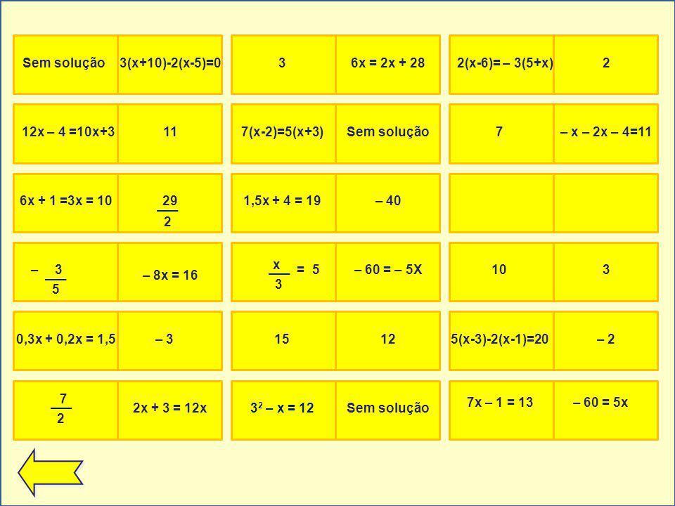 Sem solução 3(x+10)-2(x-5)=0. 3. 6x = 2x + 28. 2(x-6)= – 3(5+x) 2. 12x – 4 =10x+3. 11. 7(x-2)=5(x+3)