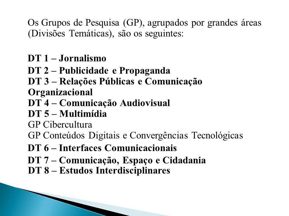 Os Grupos de Pesquisa (GP), agrupados por grandes áreas (Divisões Temáticas), são os seguintes: