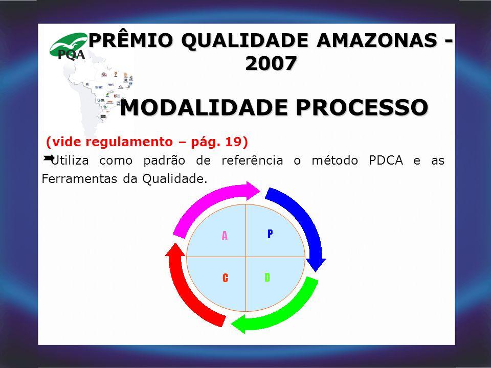 PRÊMIO QUALIDADE AMAZONAS - 2007