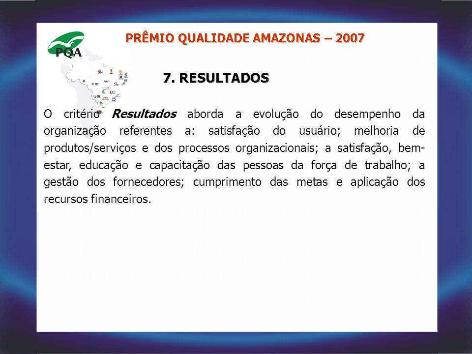 7. RESULTADOS PRÊMIO QUALIDADE AMAZONAS – 2007
