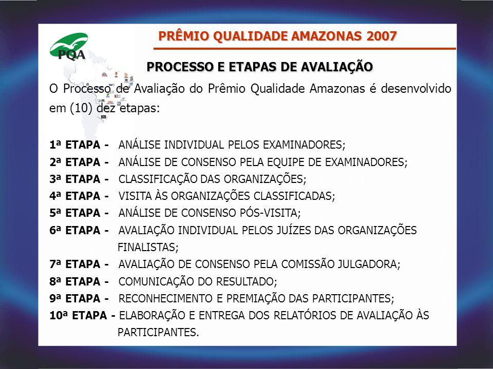 PROCESSO E ETAPAS DE AVALIAÇÃO