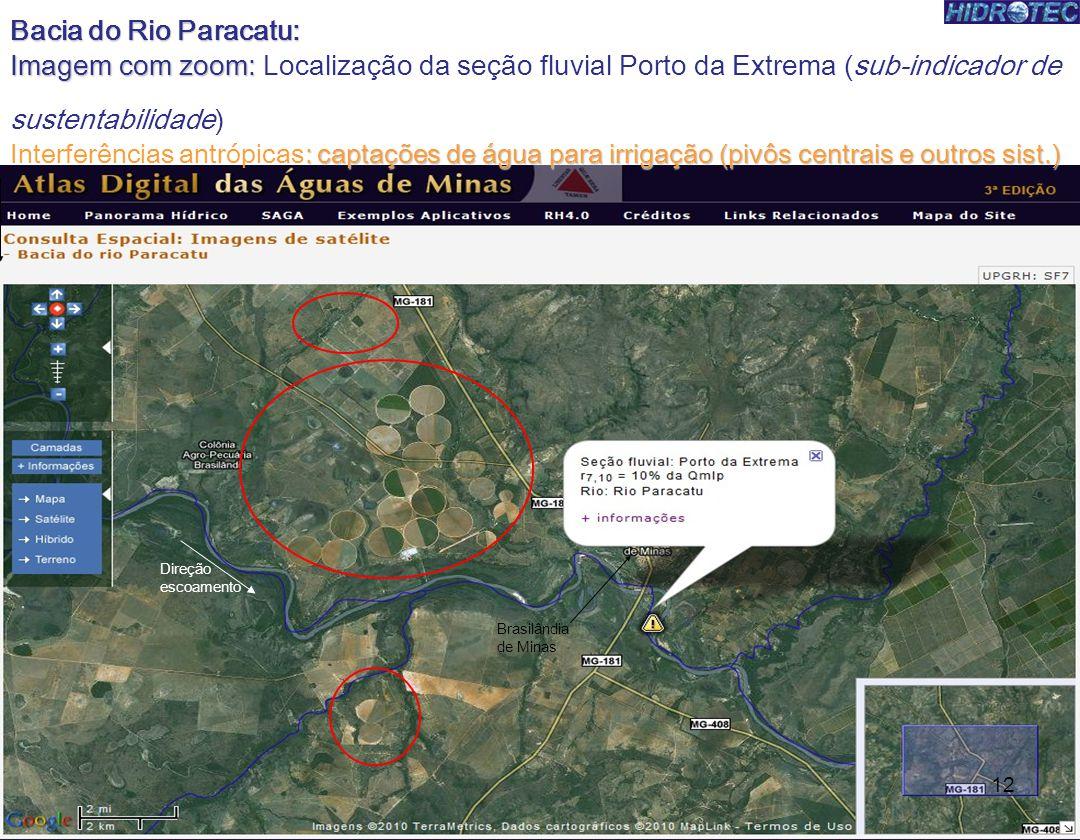 Bacia do Rio Paracatu: