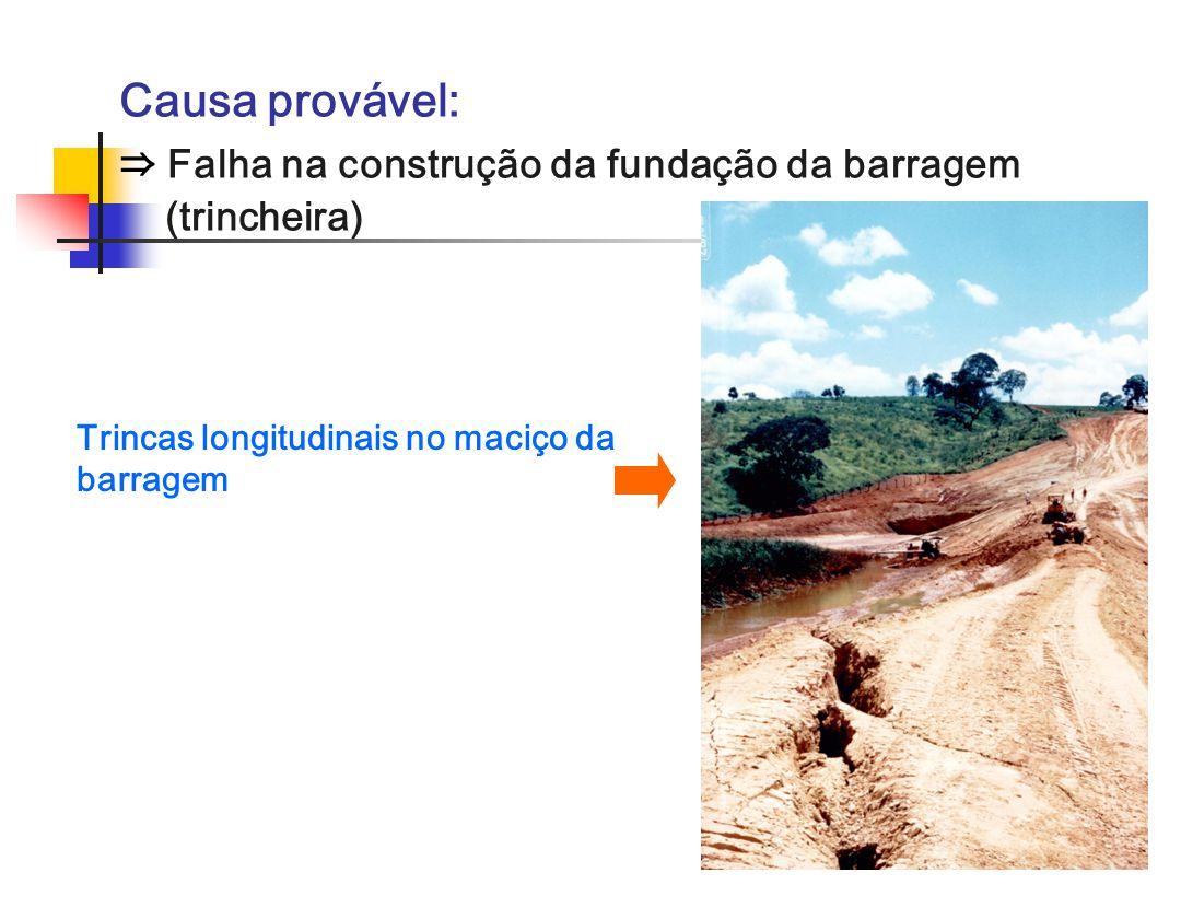 ⇒ Falha na construção da fundação da barragem (trincheira)
