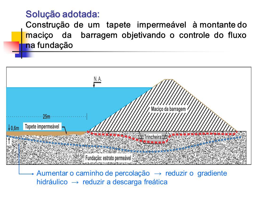Solução adotada: Construção de um tapete impermeável à montante do maciço da barragem objetivando o controle do fluxo na fundação