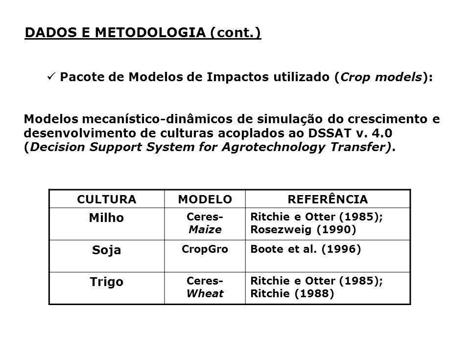  Pacote de Modelos de Impactos utilizado (Crop models):