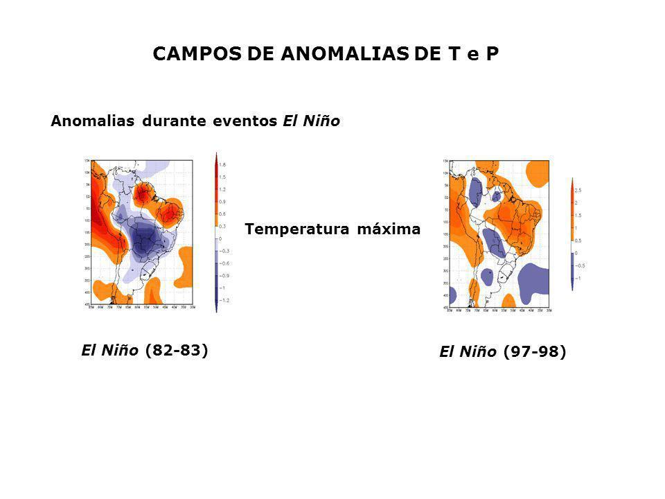 CAMPOS DE ANOMALIAS DE T e P