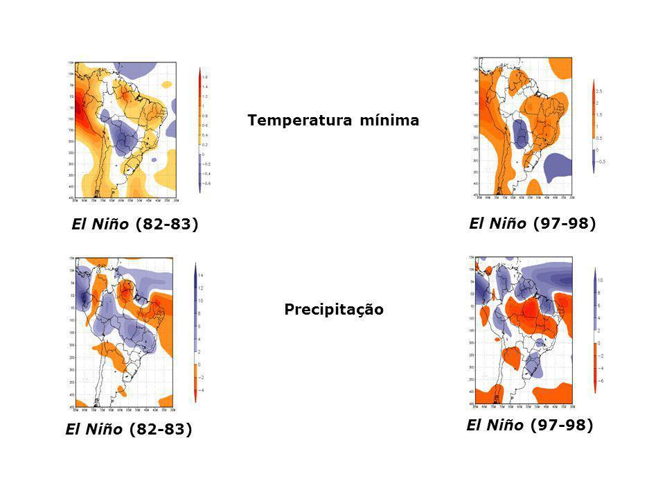 Temperatura mínima El Niño (82-83) El Niño (97-98) Precipitação El Niño (82-83) El Niño (97-98)