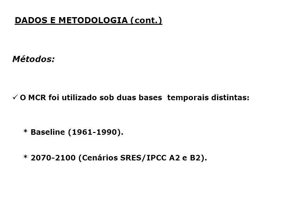 DADOS E METODOLOGIA (cont.)