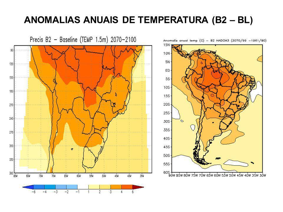 ANOMALIAS ANUAIS DE TEMPERATURA (B2 – BL)