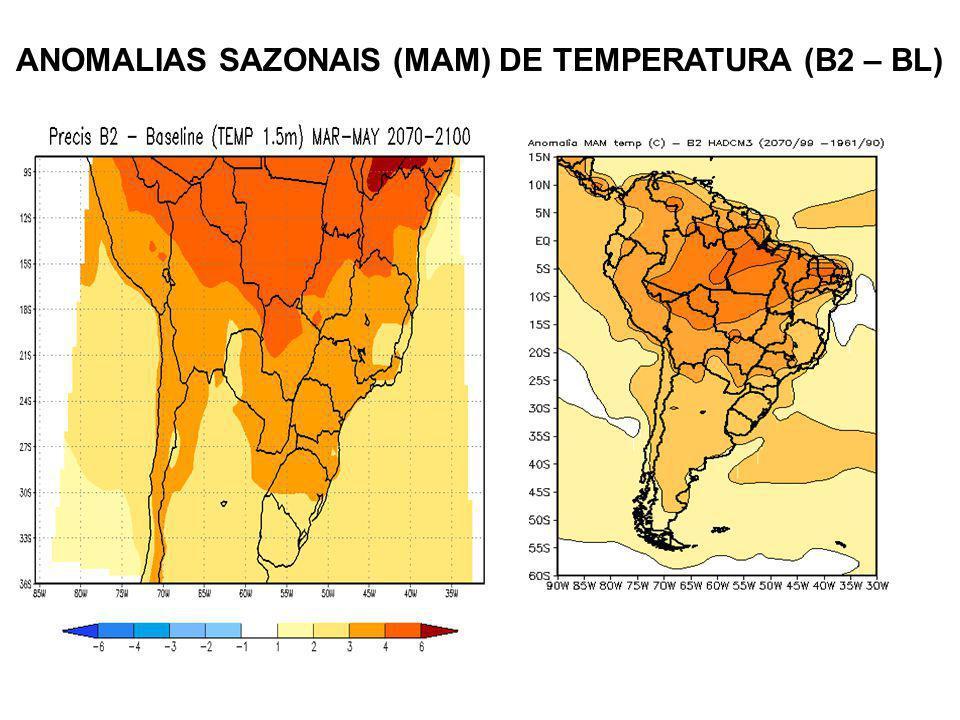 ANOMALIAS SAZONAIS (MAM) DE TEMPERATURA (B2 – BL)
