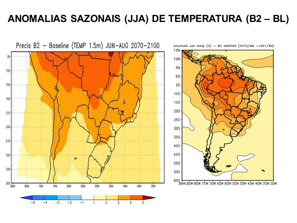 ANOMALIAS SAZONAIS (JJA) DE TEMPERATURA (B2 – BL)
