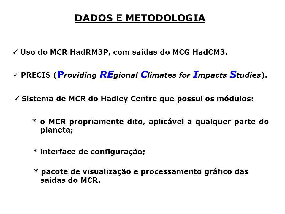 DADOS E METODOLOGIA  Uso do MCR HadRM3P, com saídas do MCG HadCM3.