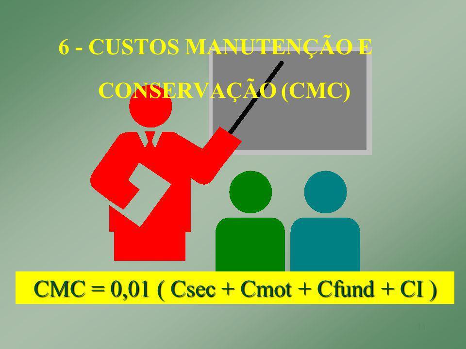 6 - CUSTOS MANUTENÇÃO E CONSERVAÇÃO (CMC)