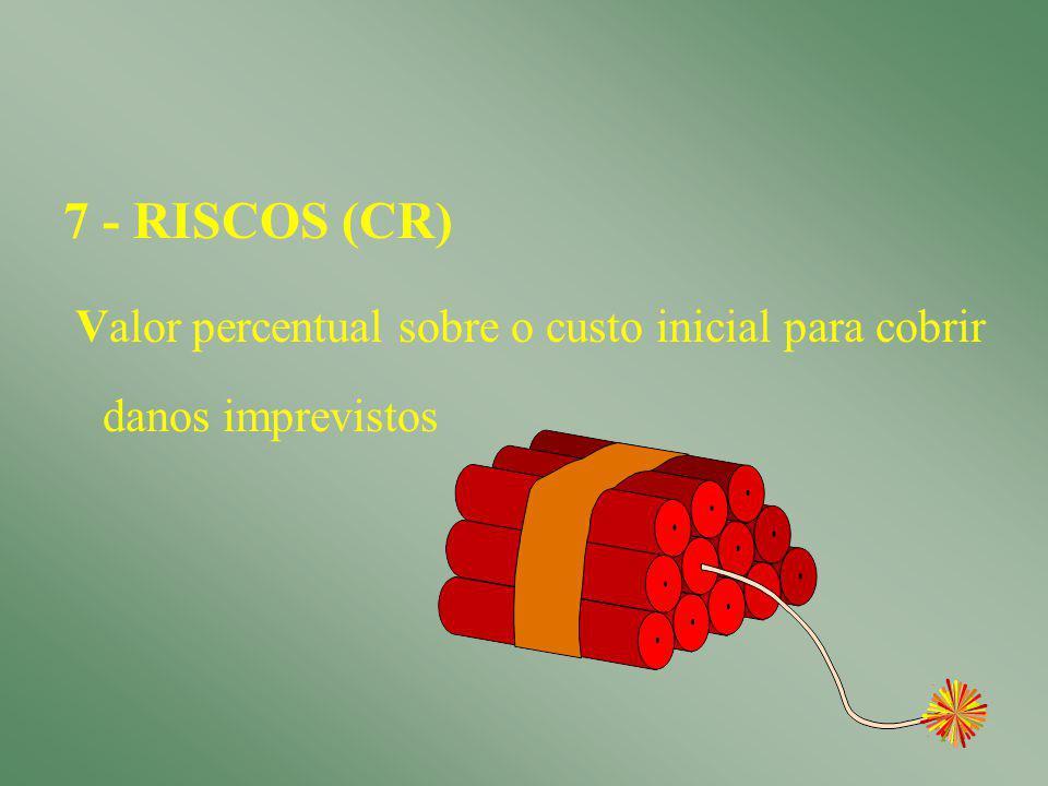 7 - RISCOS (CR) Valor percentual sobre o custo inicial para cobrir danos imprevistos. RISCOS (%)