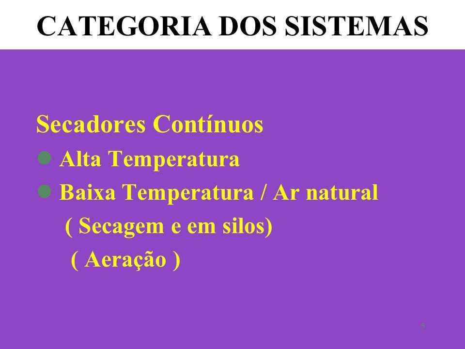 CATEGORIA DOS SISTEMAS