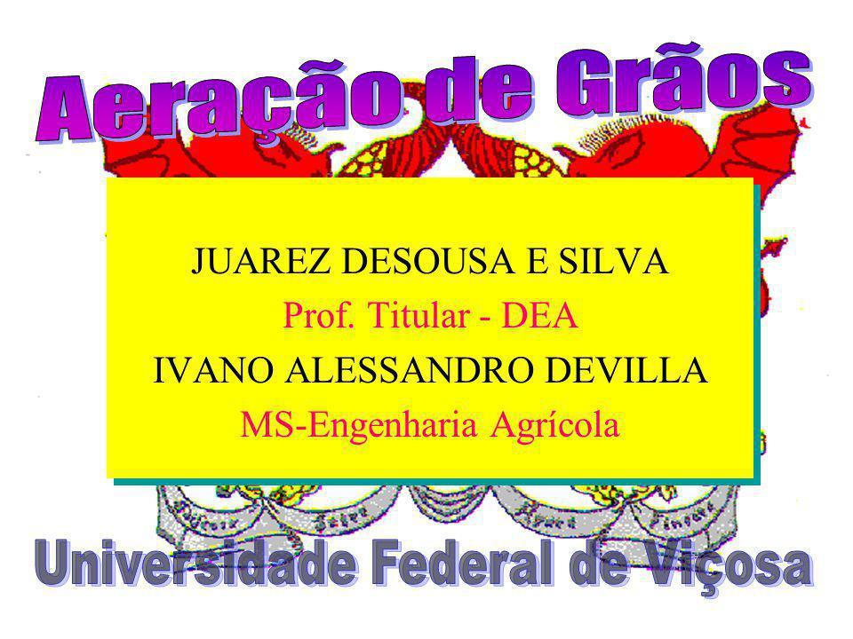 Aeração de Grãos JUAREZ DESOUSA E SILVA Prof. Titular - DEA