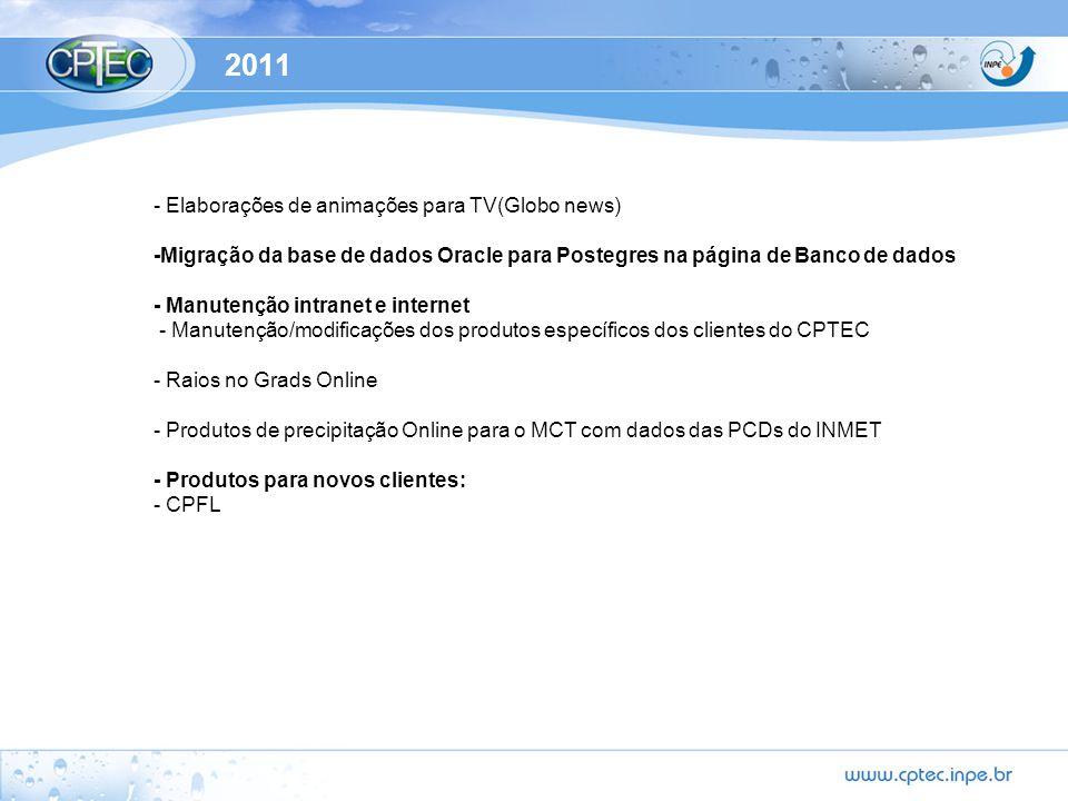 2011 - Elaborações de animações para TV(Globo news)